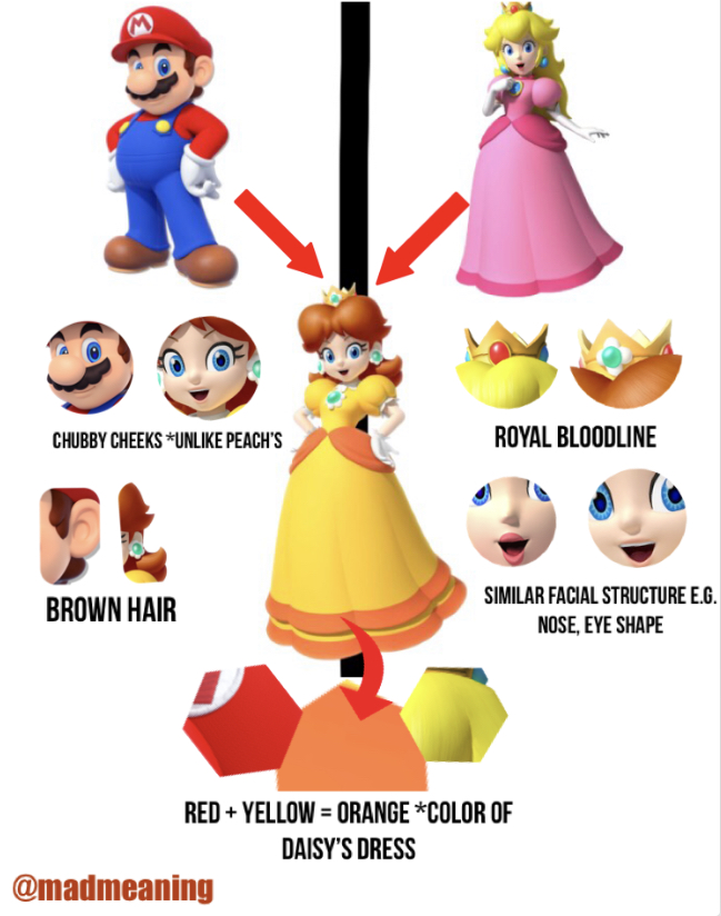 Is Daisy Mario S And Princess Peach S Long Lost Daughter Theory 2019 Mad Meaning Actress + musician + intergalactic woman of mystery. mad meaning