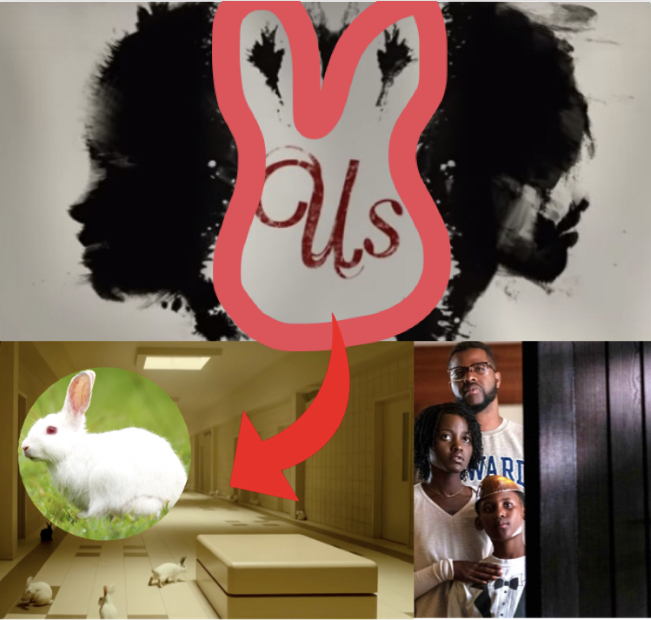 Us (Horror Movie) 2019 All Hidden Meanings, Metaphors, and Ending Explained